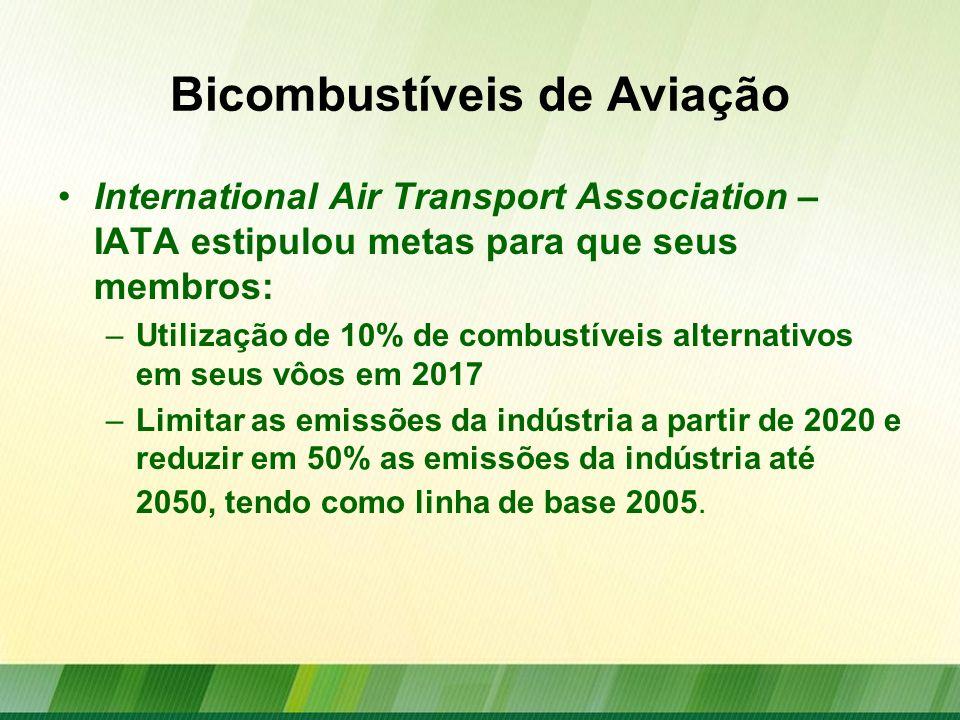 Bicombustíveis de Aviação Fonte: The right flightpath to reduce aviation emissions.