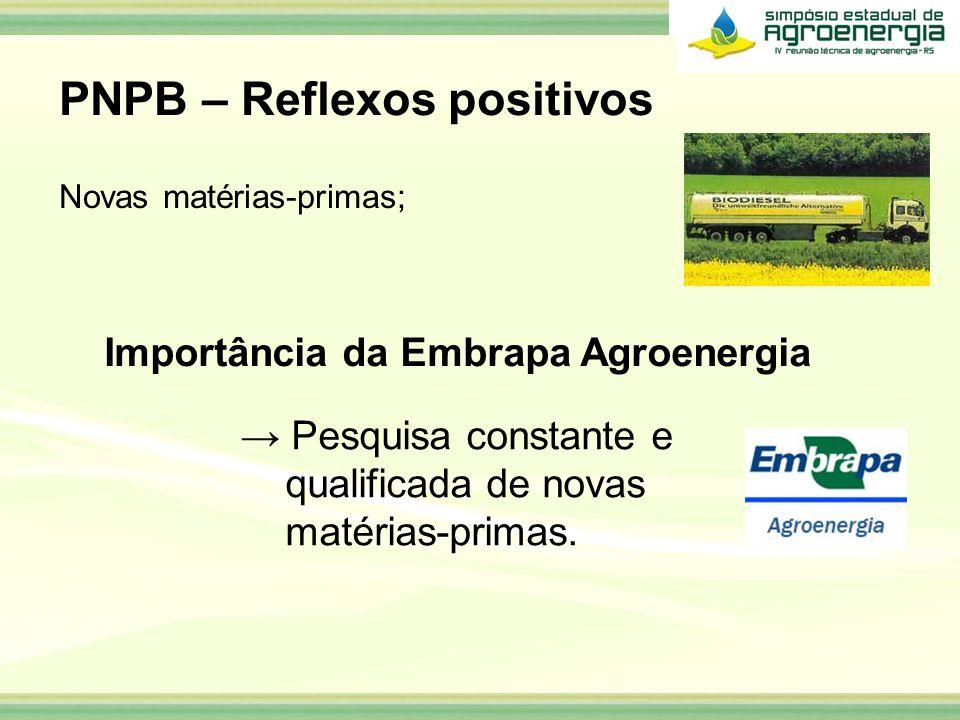 PNPB – Reflexos positivos Novas matérias-primas; Importância da Embrapa Agroenergia Pesquisa constante e qualificada de novas matérias-primas.