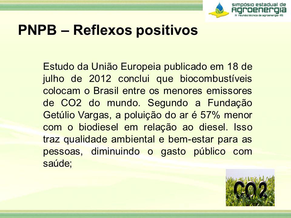 PNPB – Reflexos positivos Estudo da União Europeia publicado em 18 de julho de 2012 conclui que biocombustíveis colocam o Brasil entre os menores emis