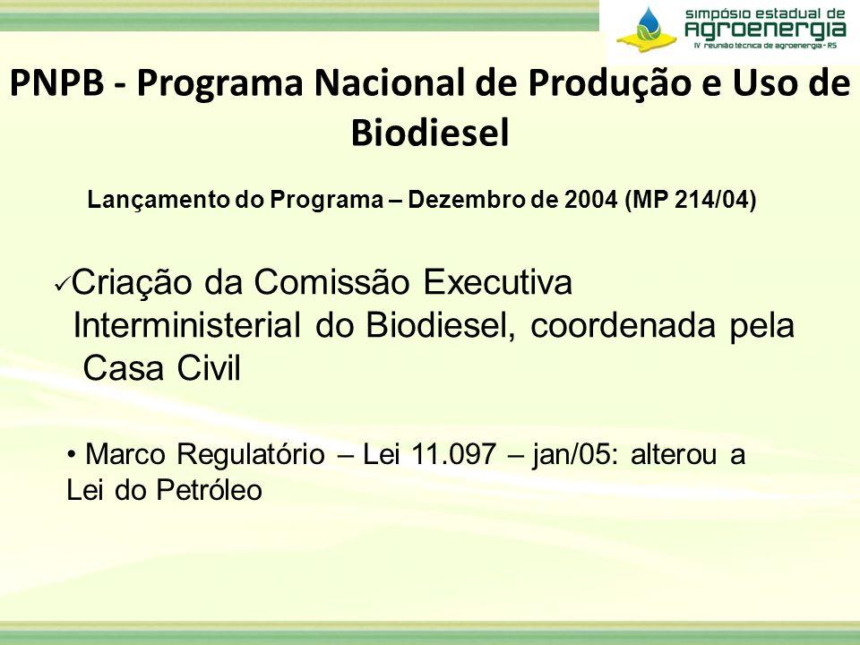 PNPB - Programa Nacional de Produção e Uso de Biodiesel Atribuiu competência à ANP para regular toda a cadeia de produção e consumo; Estabeleceu os percentuais de mistura de 2 a 5%; Estabeleceu o monitoramento da inserção do biodiesel pelo CNPE; Criação do modelo tributário e do Selo Social – desoneração PIS/COFINS na compra de MP oriunda da Agricultura Familiar e participação nos leilões; Resoluções da ANP - produtor de biodiesel, especificação e regras de comercialização