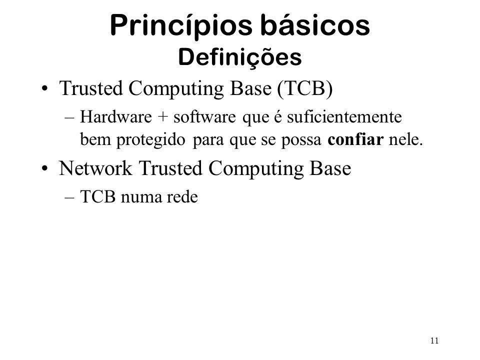 11 Princípios básicos Definições Trusted Computing Base (TCB) –Hardware + software que é suficientemente bem protegido para que se possa confiar nele.