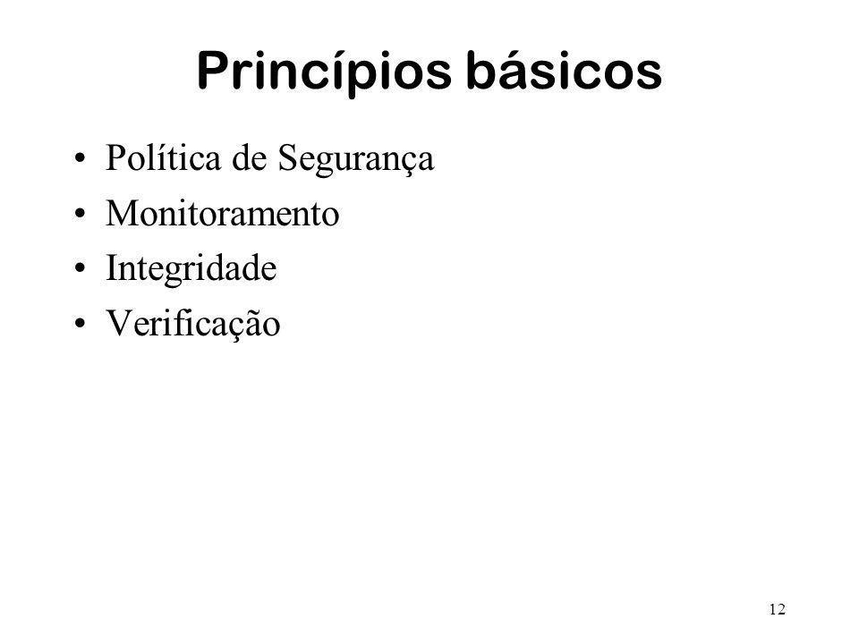 12 Princípios básicos Política de Segurança Monitoramento Integridade Verificação