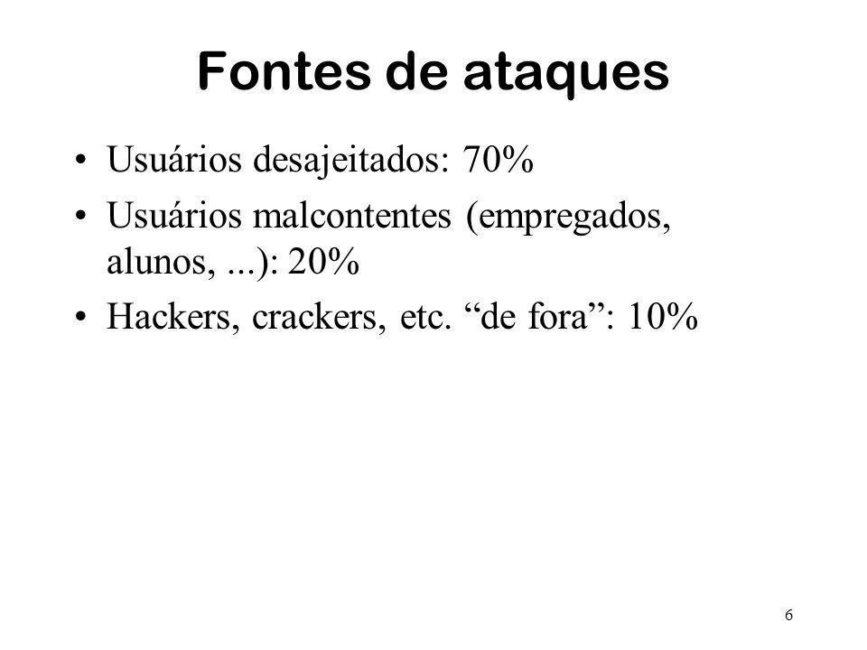 6 Fontes de ataques Usuários desajeitados: 70% Usuários malcontentes (empregados, alunos,...): 20% Hackers, crackers, etc. de fora: 10%