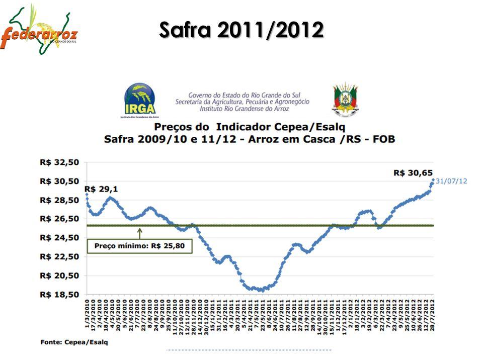 Safra 2011/2012