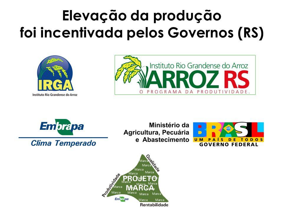 Elevação da produção foi incentivada pelos Governos (RS)