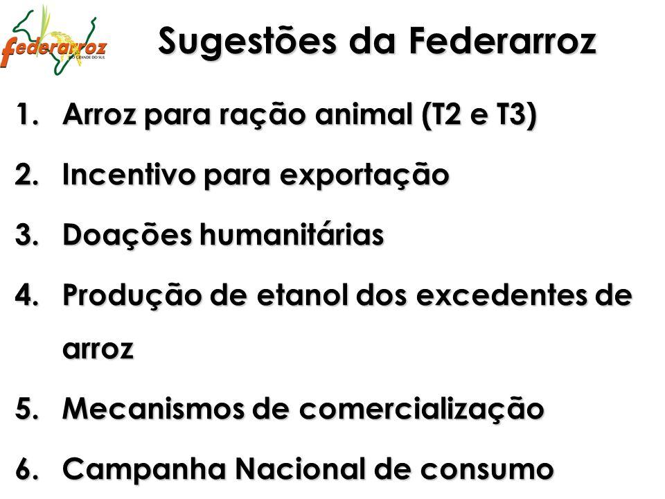 Sugestões da Federarroz 1.Arroz para ração animal (T2 e T3) 2.Incentivo para exportação 3.Doações humanitárias 4.Produção de etanol dos excedentes de
