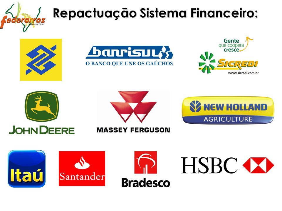 Repactuação Sistema Financeiro: Repactuação Sistema Financeiro: