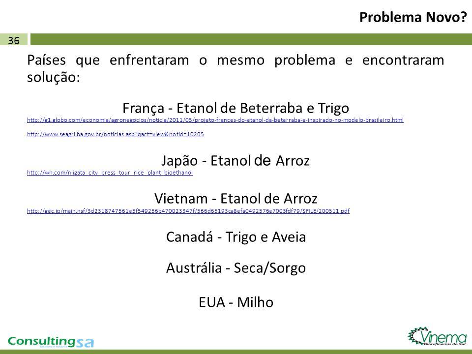 36 Problema Novo? Países que enfrentaram o mesmo problema e encontraram solução: França - Etanol de Beterraba e Trigo http://g1.globo.com/economia/agr