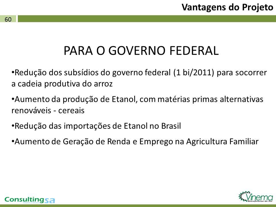 60 Vantagens do Projeto PARA O GOVERNO FEDERAL Redução dos subsídios do governo federal (1 bi/2011) para socorrer a cadeia produtiva do arroz Aumento