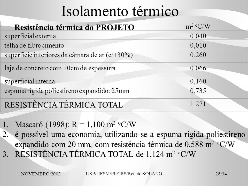 NOVEMBRO/2002 USP/UFSM/PUCRS/Renato SOLANO 28/34 Isolamento térmico Cálculo da resistência térmica do edifício exemplo Resistência térmica do PROJETO