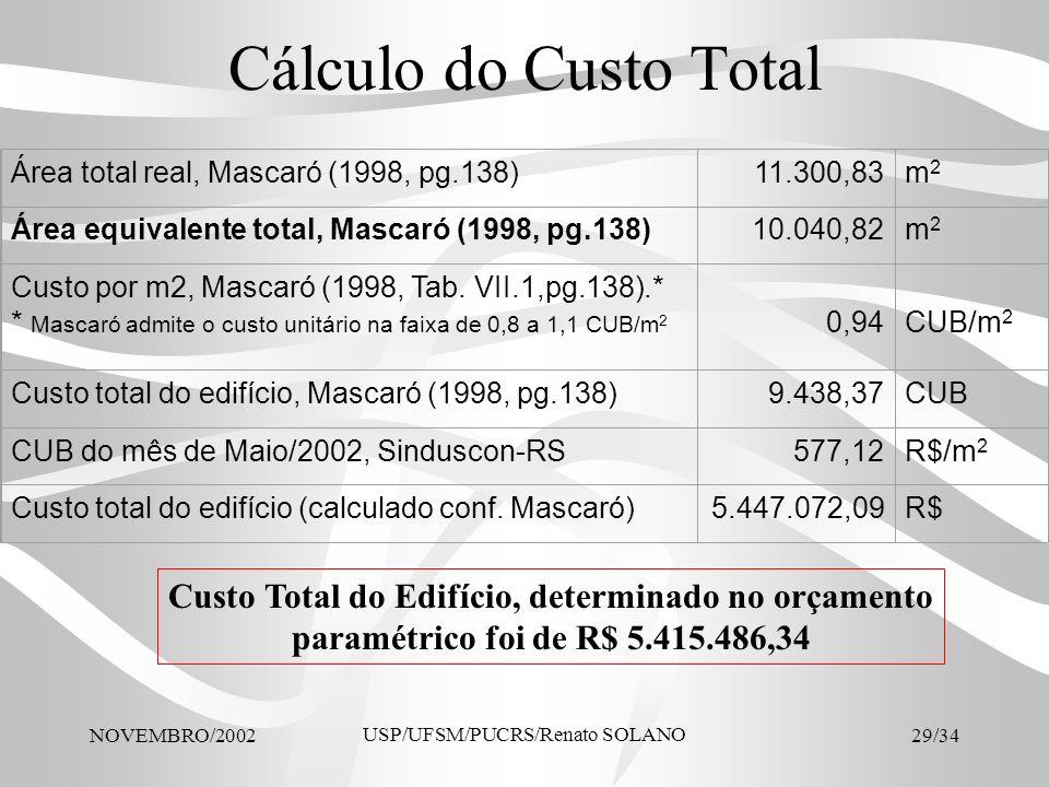 NOVEMBRO/2002 USP/UFSM/PUCRS/Renato SOLANO 29/34 Cálculo do Custo Total Área total real, Mascaró (1998, pg.138)11.300,83m2m2 Área equivalente total, M