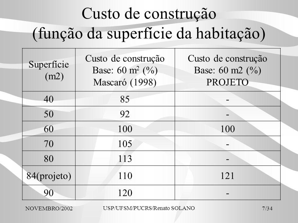 NOVEMBRO/2002 USP/UFSM/PUCRS/Renato SOLANO 28/34 Isolamento térmico Cálculo da resistência térmica do edifício exemplo Resistência térmica do PROJETO m 2 o C/W superficial externa0,040 telha de fibrocimento0,010 superfície interiores da câmara de ar (c/+30%)0,260 laje de concreto com 10cm de espessura0,066 superficial interna0,160 espuma rígida poliestireno expandido: 25mm0,735 RESISTÊNCIA TÉRMICA TOTAL 1,271 1.Mascaró (1998): R = 1,100 m 2 o C/W 2.é possível uma economia, utilizando-se a espuma rígida poliestireno expandido com 20 mm, com resistência térmica de 0,588 m 2 o C/W 3.RESISTÊNCIA TÉRMICA TOTAL de 1,124 m 2 o C/W