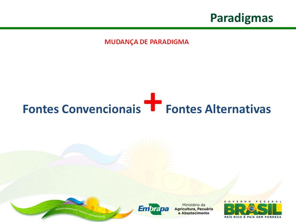 MUDANÇA DE PARADIGMA Fontes Convencionais + Fontes Alternativas Paradigmas