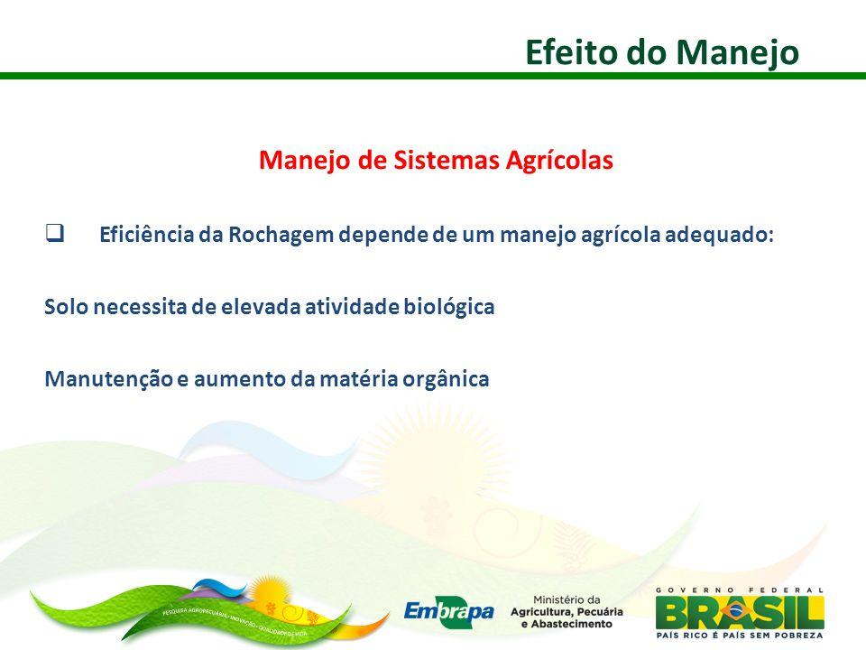 Manejo de Sistemas Agrícolas Eficiência da Rochagem depende de um manejo agrícola adequado: Solo necessita de elevada atividade biológica Manutenção e