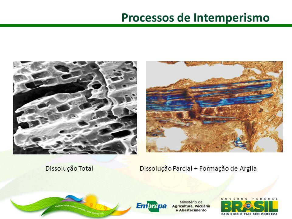 Dissolução TotalDissolução Parcial + Formação de Argila Processos de Intemperismo