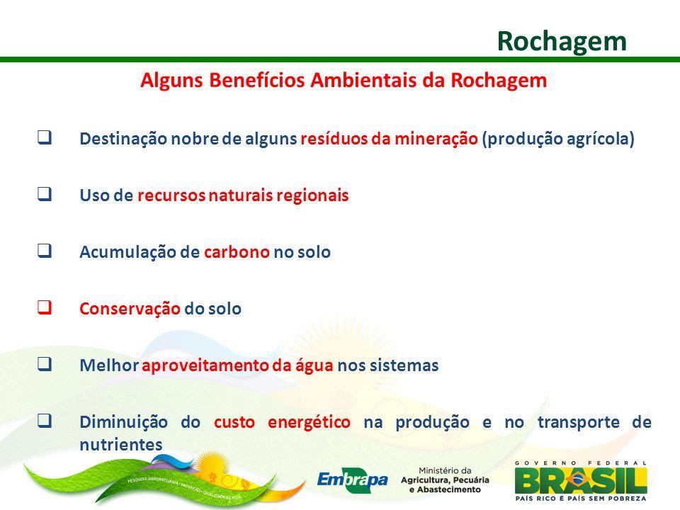Alguns Benefícios Ambientais da Rochagem Destinação nobre de alguns resíduos da mineração (produção agrícola) Uso de recursos naturais regionais Acumu
