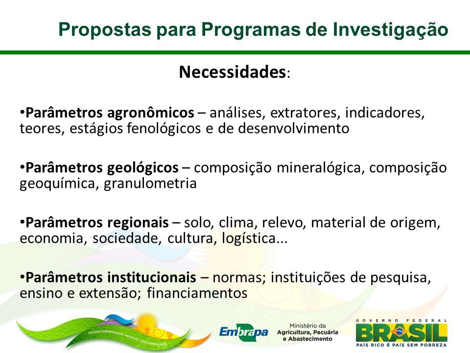 Propostas para Programas de Investigação Necessidades : Parâmetros agronômicos – análises, extratores, indicadores, teores, estágios fenológicos e de