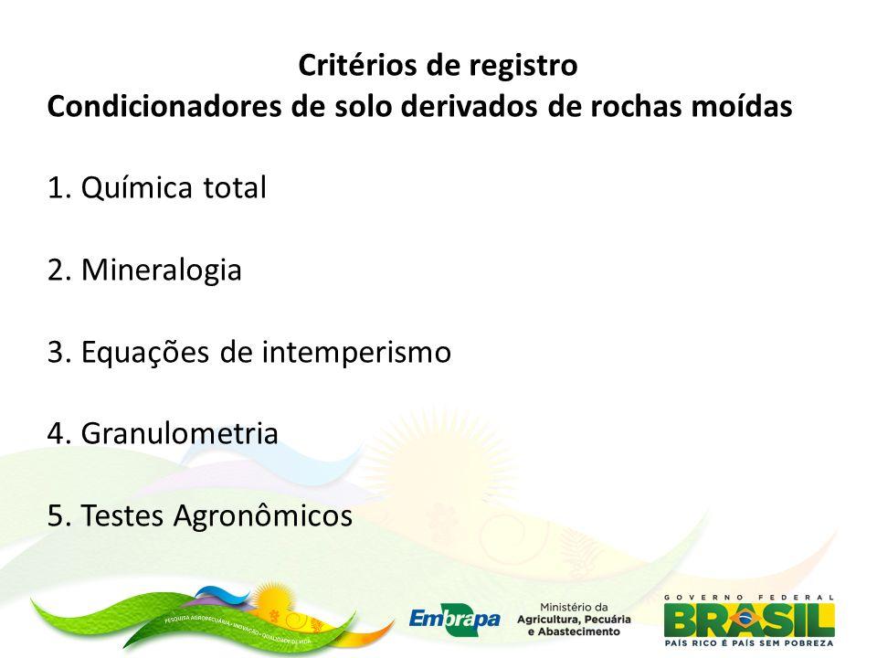 Critérios de registro Condicionadores de solo derivados de rochas moídas 1. Química total 2. Mineralogia 3. Equações de intemperismo 4. Granulometria