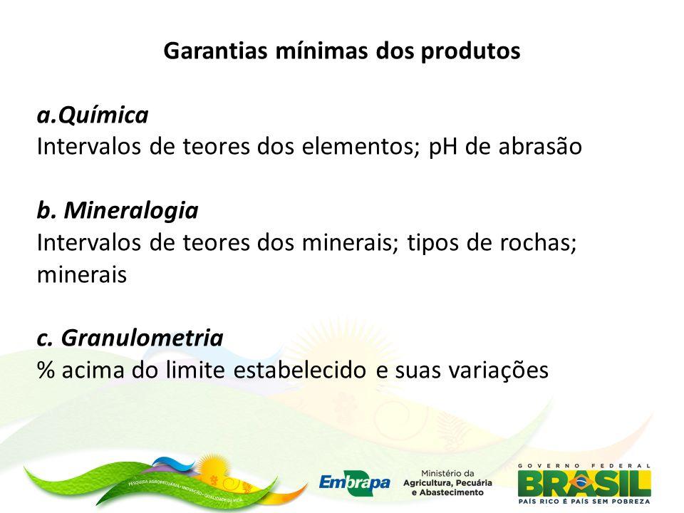 Garantias mínimas dos produtos a.Química Intervalos de teores dos elementos; pH de abrasão b. Mineralogia Intervalos de teores dos minerais; tipos de