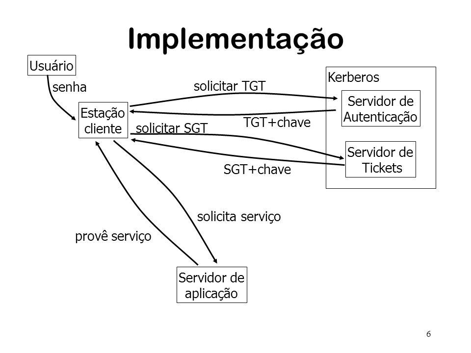6 Implementação Estação cliente Servidor de Autenticação Servidor de Tickets Kerberos Servidor de aplicação solicitar TGT TGT+chave solicitar SGT SGT+chave solicita serviço provê serviço senha Usuário