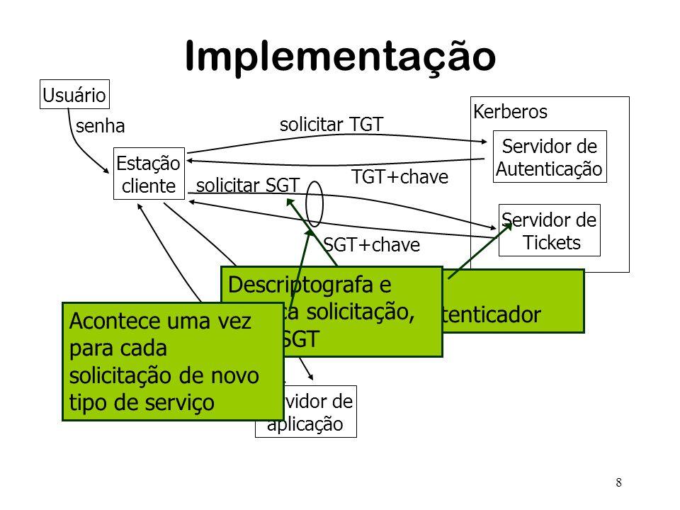 8 Implementação Estação cliente Servidor de Autenticação Servidor de Tickets Kerberos Servidor de aplicação solicitar TGT TGT+chave solicitar SGT SGT+chave solicita serviço provê serviço senha Usuário usando TGT+autenticador Descriptografa e verifica solicitação, gera SGT Acontece uma vez para cada solicitação de novo tipo de serviço