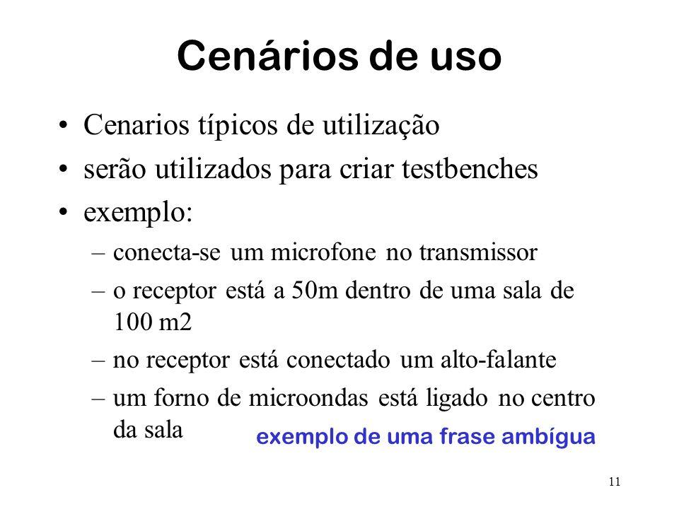 11 Cenários de uso Cenarios típicos de utilização serão utilizados para criar testbenches exemplo: –conecta-se um microfone no transmissor –o receptor