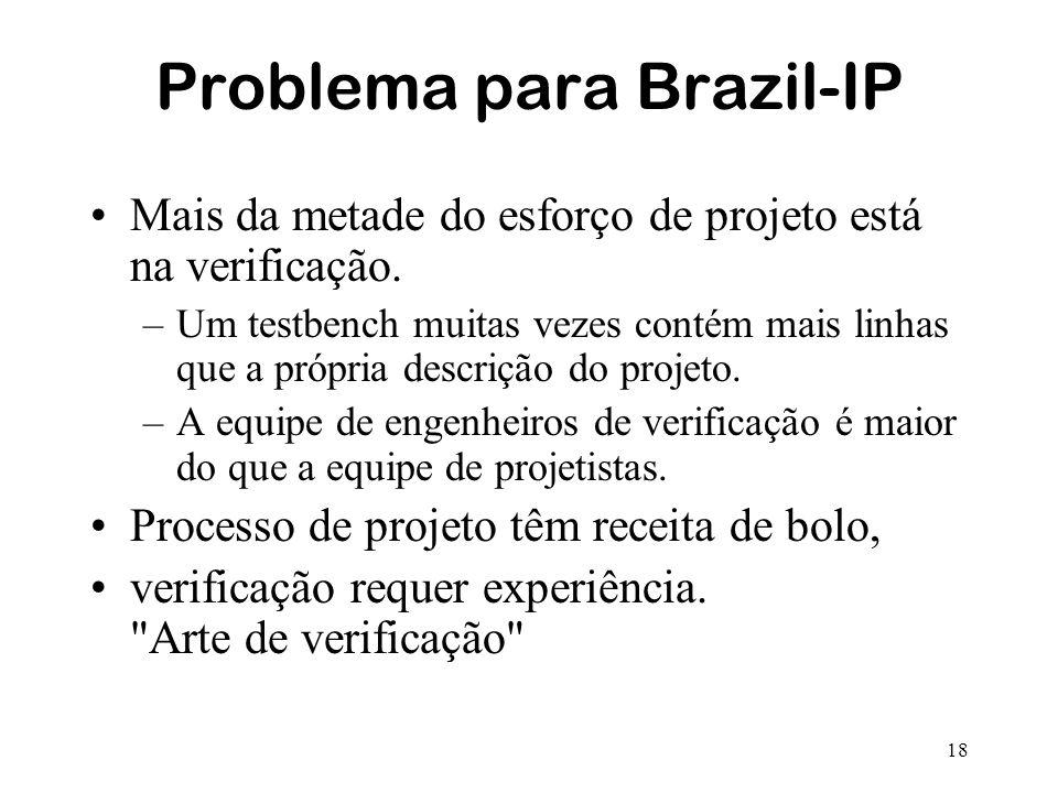 18 Problema para Brazil-IP Mais da metade do esforço de projeto está na verificação. –Um testbench muitas vezes contém mais linhas que a própria descr