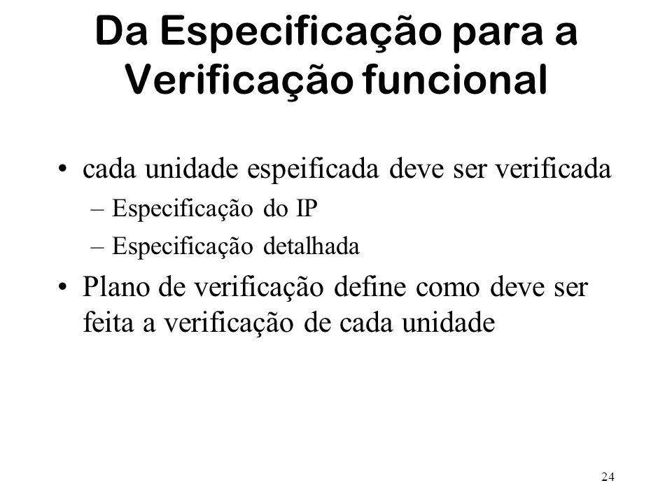 24 Da Especificação para a Verificação funcional cada unidade espeificada deve ser verificada –Especificação do IP –Especificação detalhada Plano de v