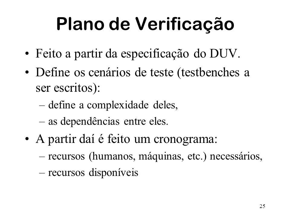 25 Plano de Verificação Feito a partir da especificação do DUV. Define os cenários de teste (testbenches a ser escritos): –define a complexidade deles
