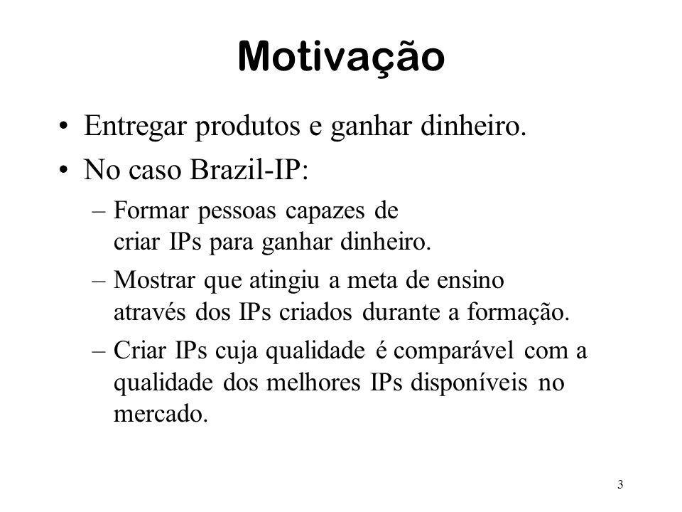 3 Motivação Entregar produtos e ganhar dinheiro. No caso Brazil-IP: –Formar pessoas capazes de criar IPs para ganhar dinheiro. –Mostrar que atingiu a