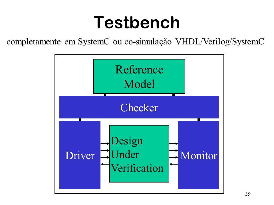 39 Testbench Design Under Verification DriverMonitor Checker Reference Model completamente em SystemC ou co-simulação VHDL/Verilog/SystemC