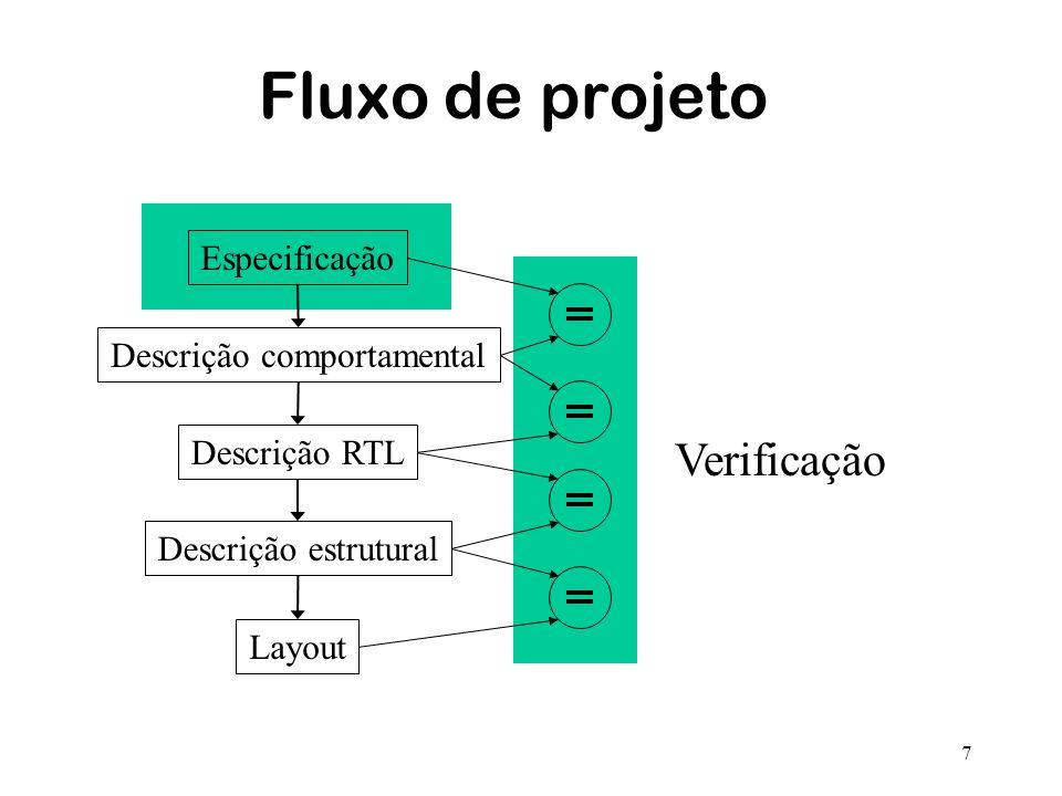 7 Fluxo de projeto Especificação Descrição comportamental Descrição estrutural Layout Descrição RTL Verificação