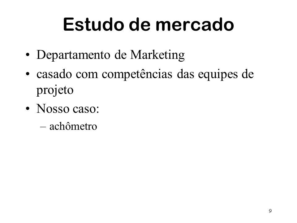 9 Estudo de mercado Departamento de Marketing casado com competências das equipes de projeto Nosso caso: –achômetro