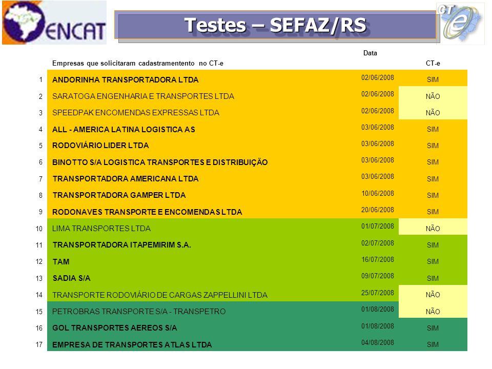 Empresas que solicitaram cadastramentento no CT-e Data CT-e 1 ANDORINHA TRANSPORTADORA LTDA 02/06/2008 SIM 2 SARATOGA ENGENHARIA E TRANSPORTES LTDA 02
