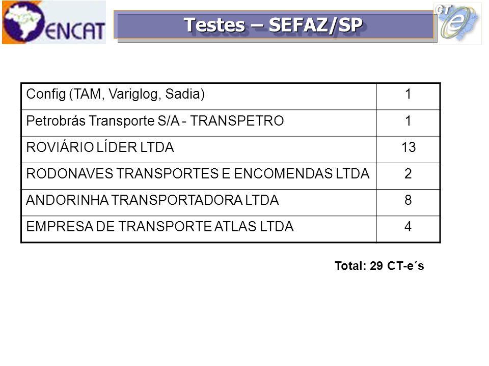 Testes – SEFAZ/SP Config (TAM, Variglog, Sadia)1 Petrobrás Transporte S/A - TRANSPETRO1 ROVIÁRIO LÍDER LTDA13 RODONAVES TRANSPORTES E ENCOMENDAS LTDA2