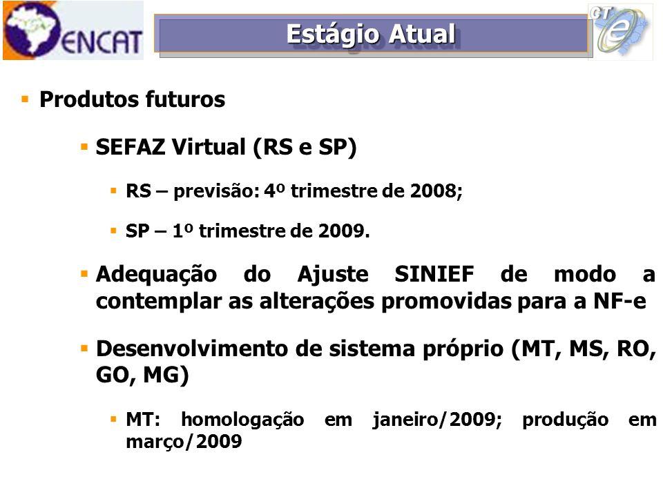 Produtos futuros SEFAZ Virtual (RS e SP) RS – previsão: 4º trimestre de 2008; SP – 1º trimestre de 2009. Adequação do Ajuste SINIEF de modo a contempl