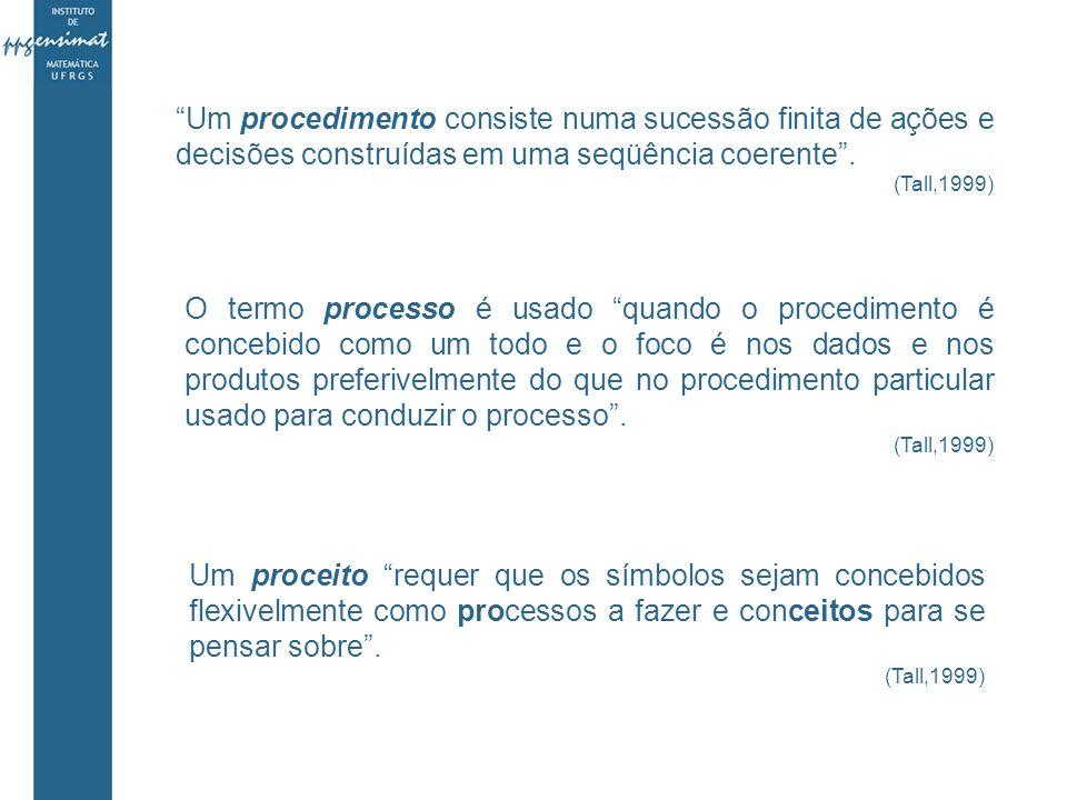 Um procedimento consiste numa sucessão finita de ações e decisões construídas em uma seqüência coerente.