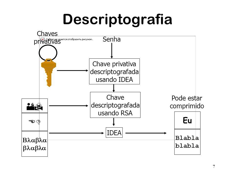7 Descriptografia EDED Chaves privativas Chave privativa descriptografada usando IDEA Senha Chave descriptografada usando RSA IDEA Blabla blabla Eu Pode estar comprimido