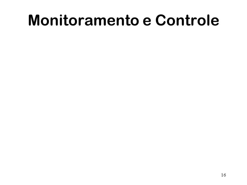16 Monitoramento e Controle