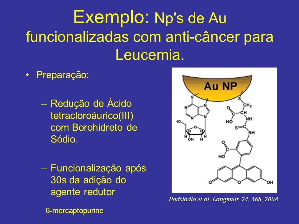 Exemplo: Np's de Au funcionalizadas com anti-câncer para Leucemia. Preparação: –Redução de Ácido tetracloroáurico(III) com Borohidreto de Sódio. –Func