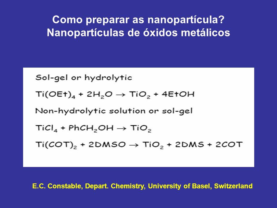 Como preparar as nanopartícula? Nanopartículas de óxidos metálicos E.C. Constable, Depart. Chemistry, University of Basel, Switzerland