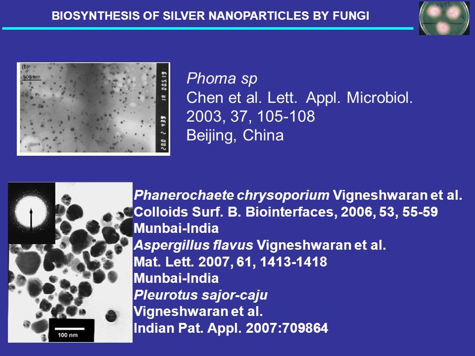 Phanerochaete chrysoporium Vigneshwaran et al. Colloids Surf. B. Biointerfaces, 2006, 53, 55-59 Munbai-India Aspergillus flavus Vigneshwaran et al. Ma