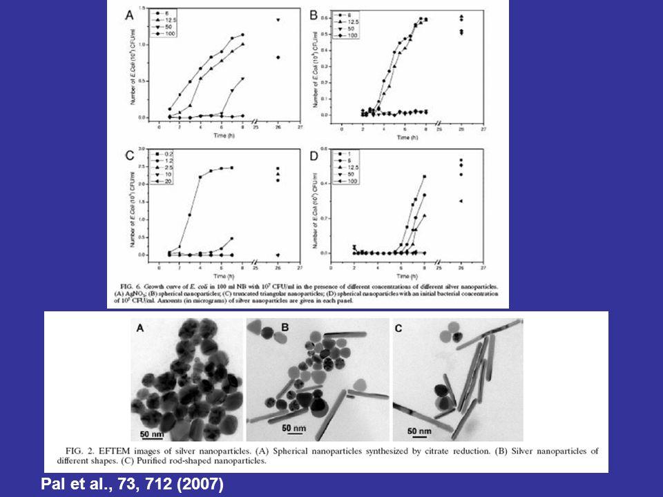 Pal et al., 73, 712 (2007)