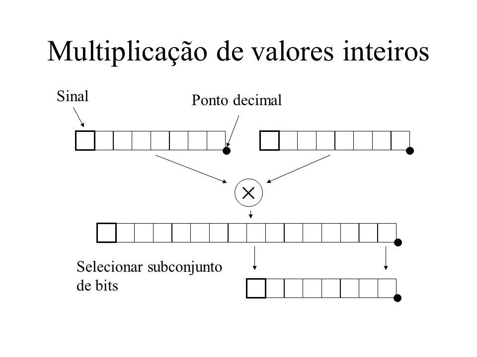 Multiplicação de valores inteiros Selecionar subconjunto de bits Ponto decimal Sinal