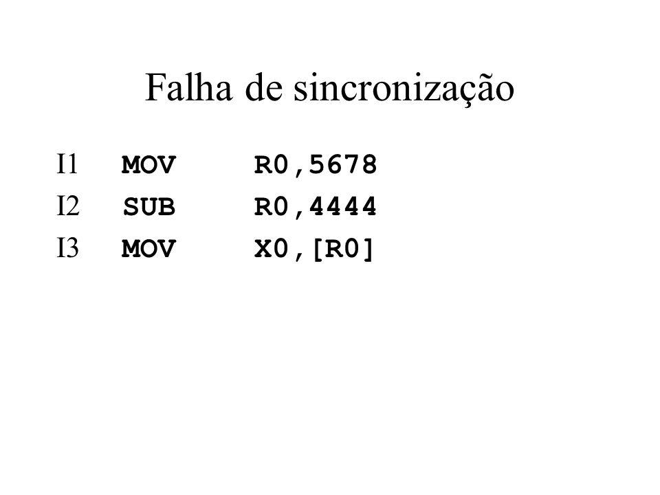 Falha de sincronização I1 MOVR0,5678 I2 SUBR0,4444 I3 MOVX0,[R0]