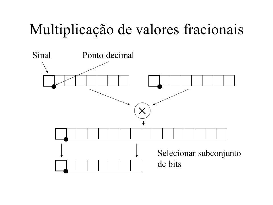 Multiplicação de valores fracionais Selecionar subconjunto de bits Ponto decimalSinal