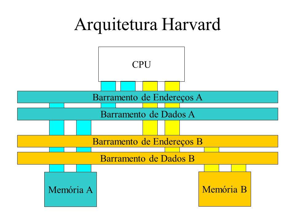 Arquitetura Harvard Memória A Barramento de Endereços A CPU Memória B Barramento de Dados A Barramento de Endereços B Barramento de Dados B
