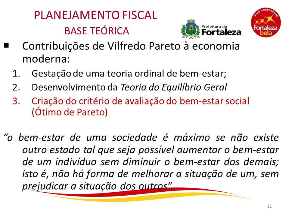 Contribuições de Vilfredo Pareto à economia moderna: 1.Gestação de uma teoria ordinal de bem-estar; 2.Desenvolvimento da Teoria do Equilíbrio Geral 3.