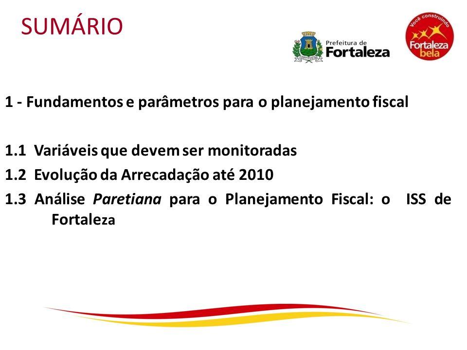 SUMÁRIO 1 - Fundamentos e parâmetros para o planejamento fiscal 1.1 Variáveis que devem ser monitoradas 1.2 Evolução da Arrecadação até 2010 1.3 Análi