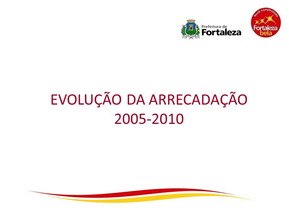 EVOLUÇÃO DA ARRECADAÇÃO 2005-2010